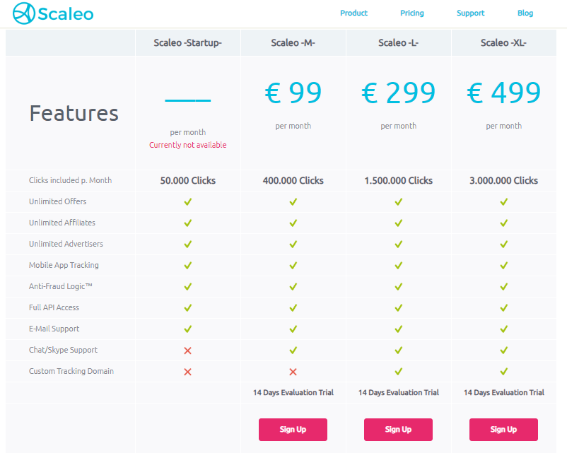 scaleo affiliate marketing software pricing